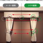 東京のオーダー家具ユウキが作った縫製比較カーテン